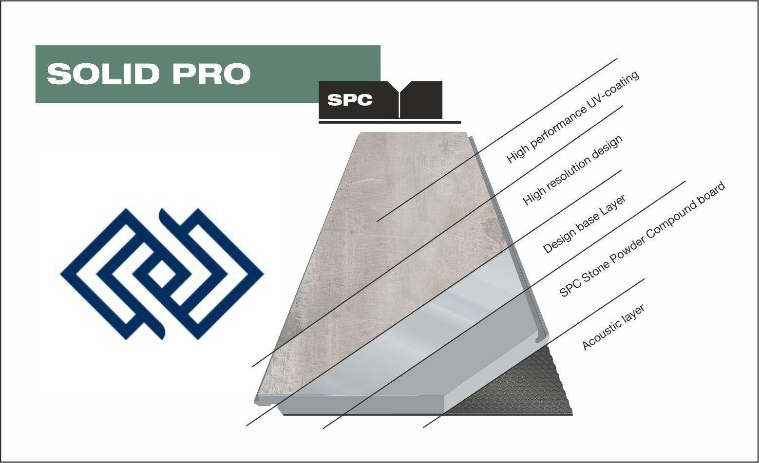 Construccion del suelo vinilico Kaindl Solid Pro